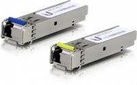 FiberModule SM-1G-S